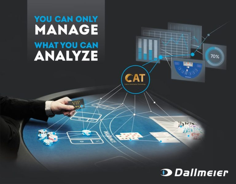 Casino Automation Technology (CAT) from Dallmeier: The first automation system for table games (e.g., blackjack) in the world implemented by casinos in a production environment.